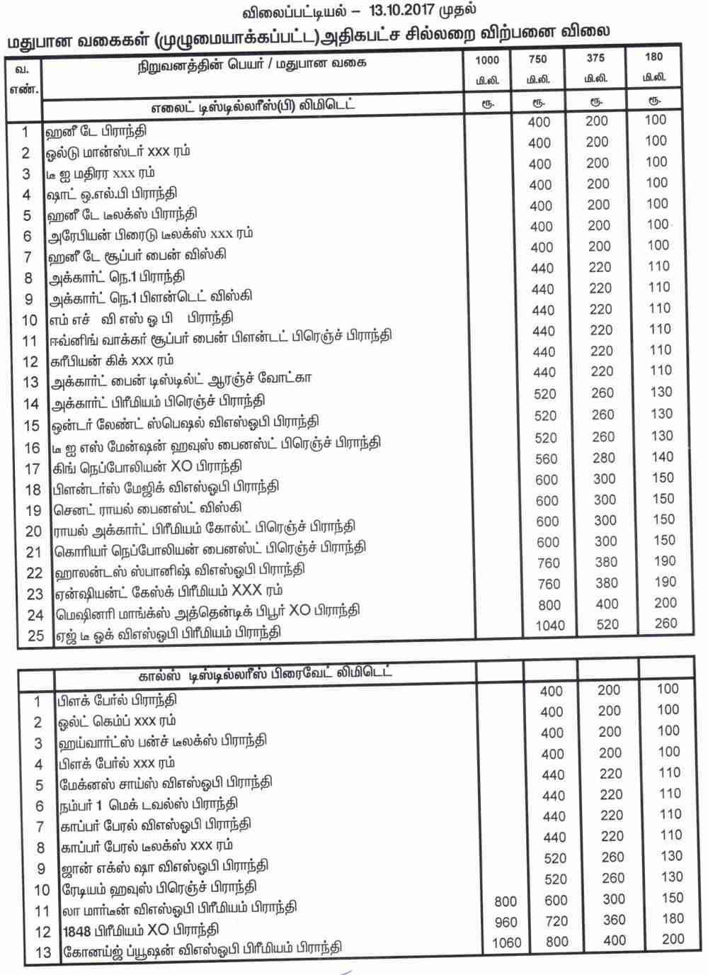 Liquor price list_Page_3