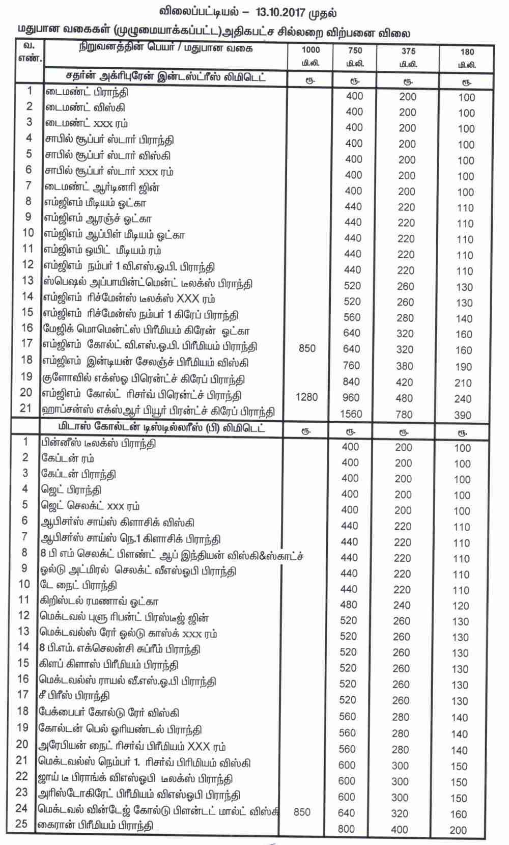 Liquor price list_Page_4