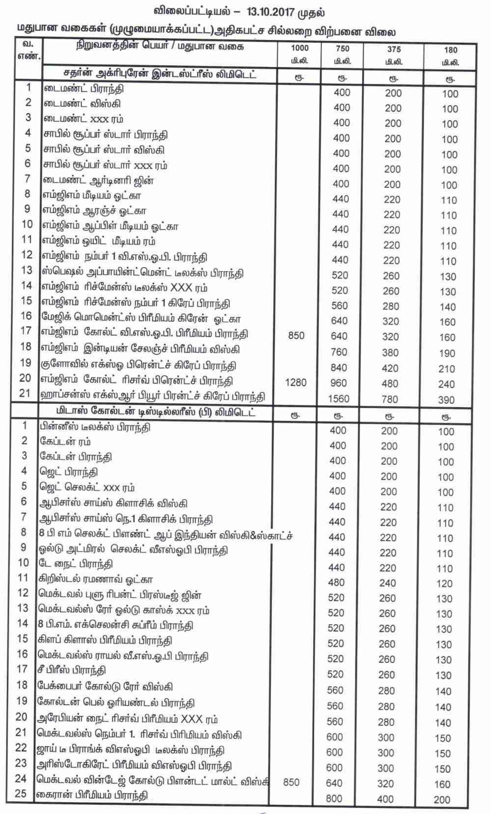 Liquor price list_Page_4