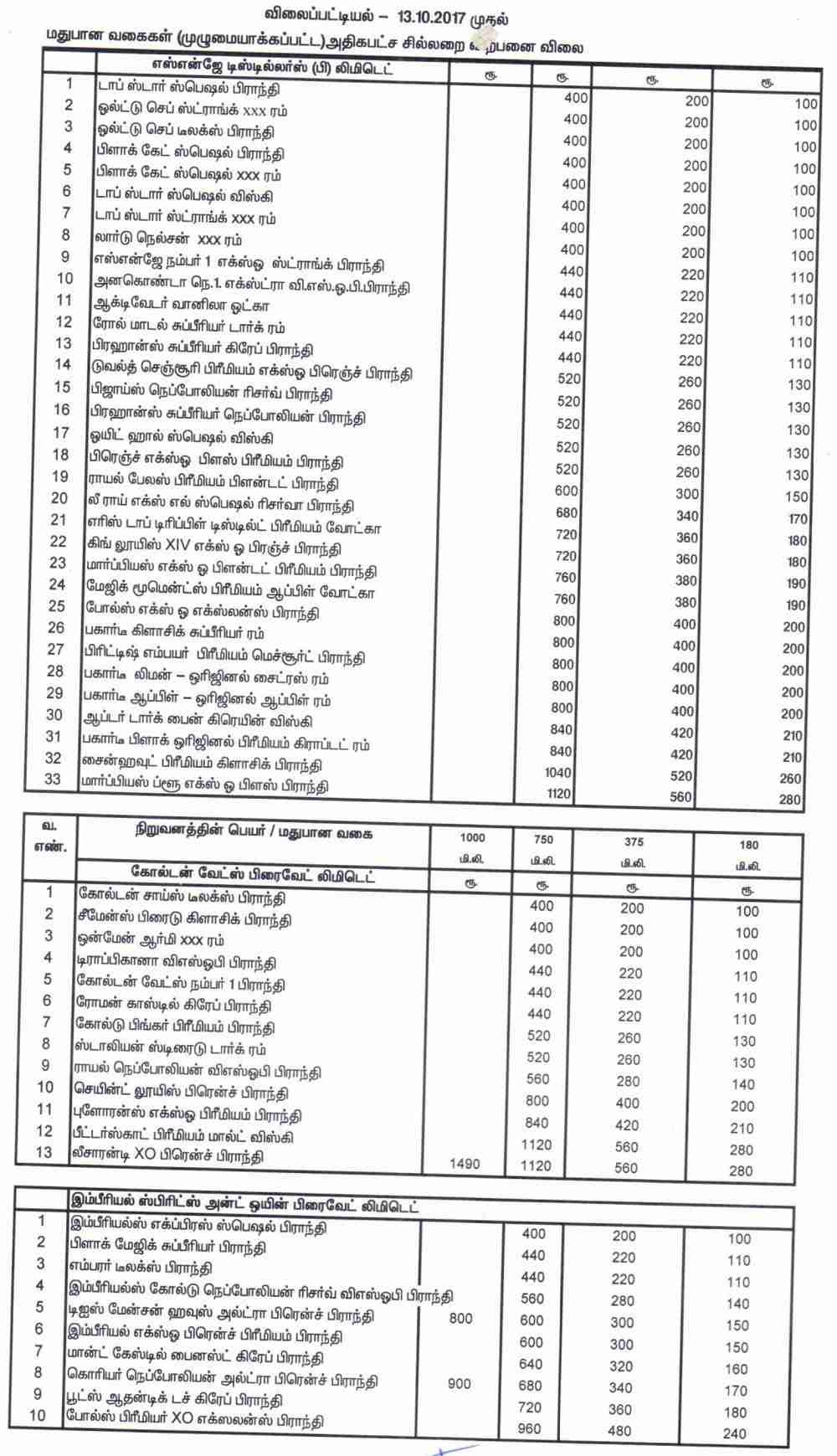 Liquor price list_Page_5